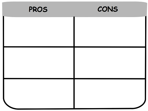 Pros & Cons of Online Learning